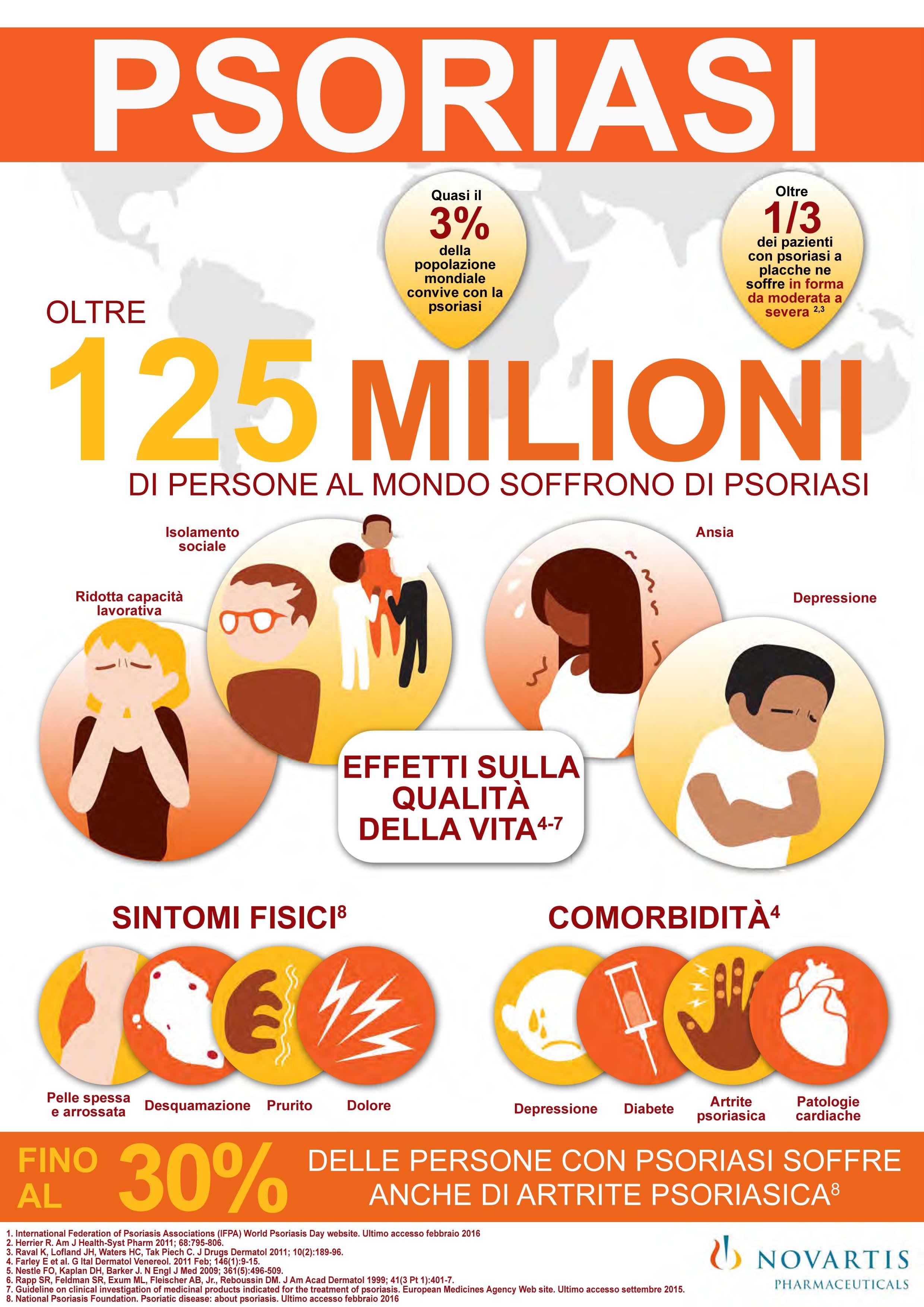 Medicine di antihistaminic di nuova generazione a eczema